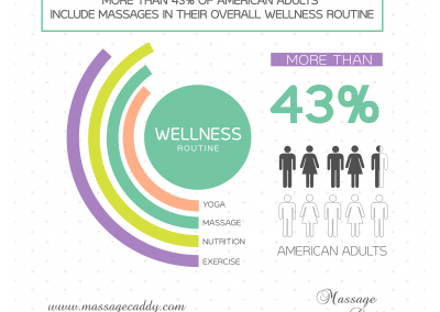 post-massage-5