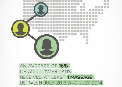 post-massage-8
